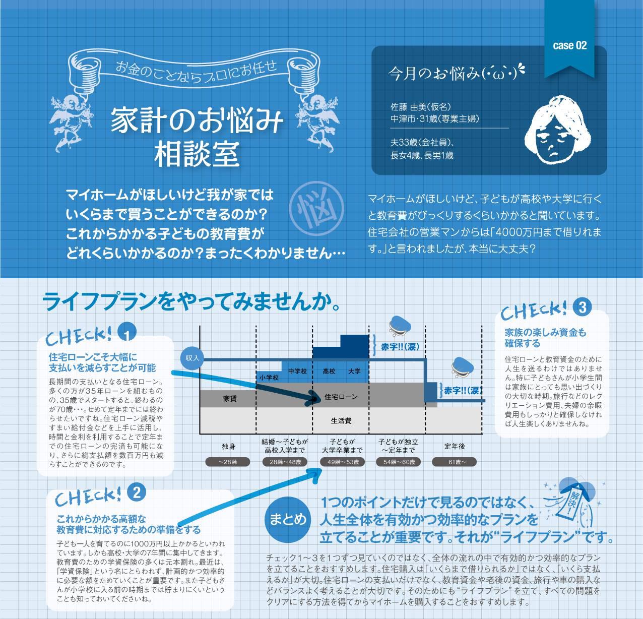 【終了】マネーセミナー inハウスドゥ(中津)